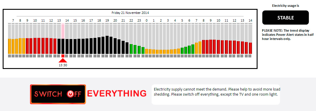 Eskom Load Shedding Schedule 2019 Twitter: PT-20141121-1330-PossibleLoadShedding
