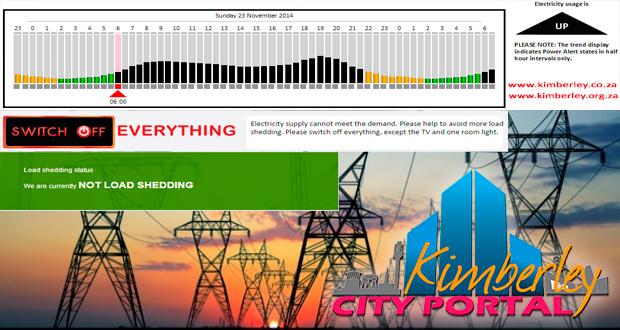 Sol Plaatje & Kimberley Electricity, Loadshedding Eskom