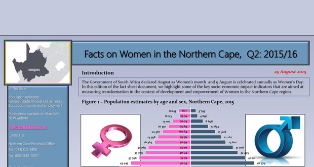 Facts on Woman in the Northern Cape Q2 2015