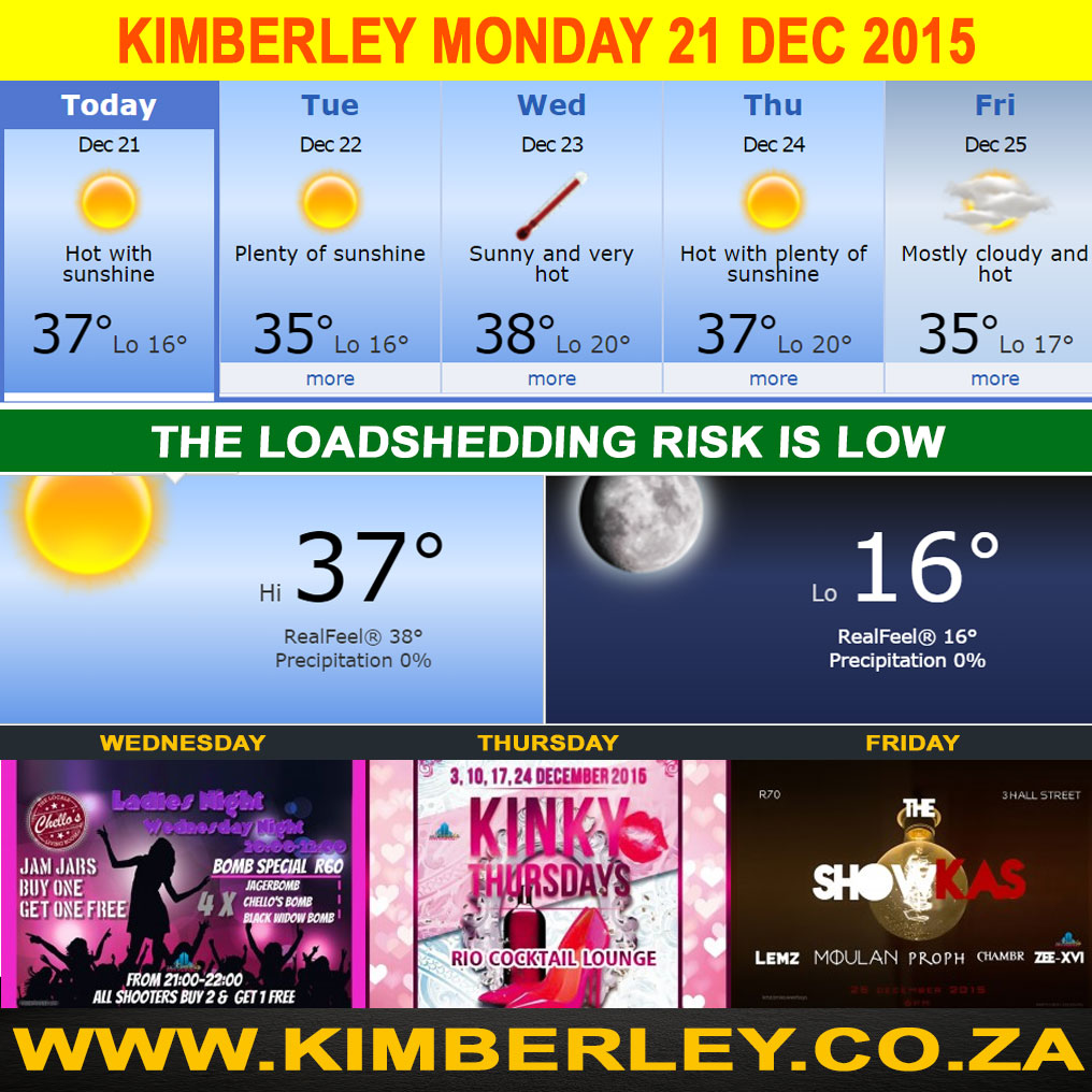 Today in Kimberley South Africa - Weather Loadshe