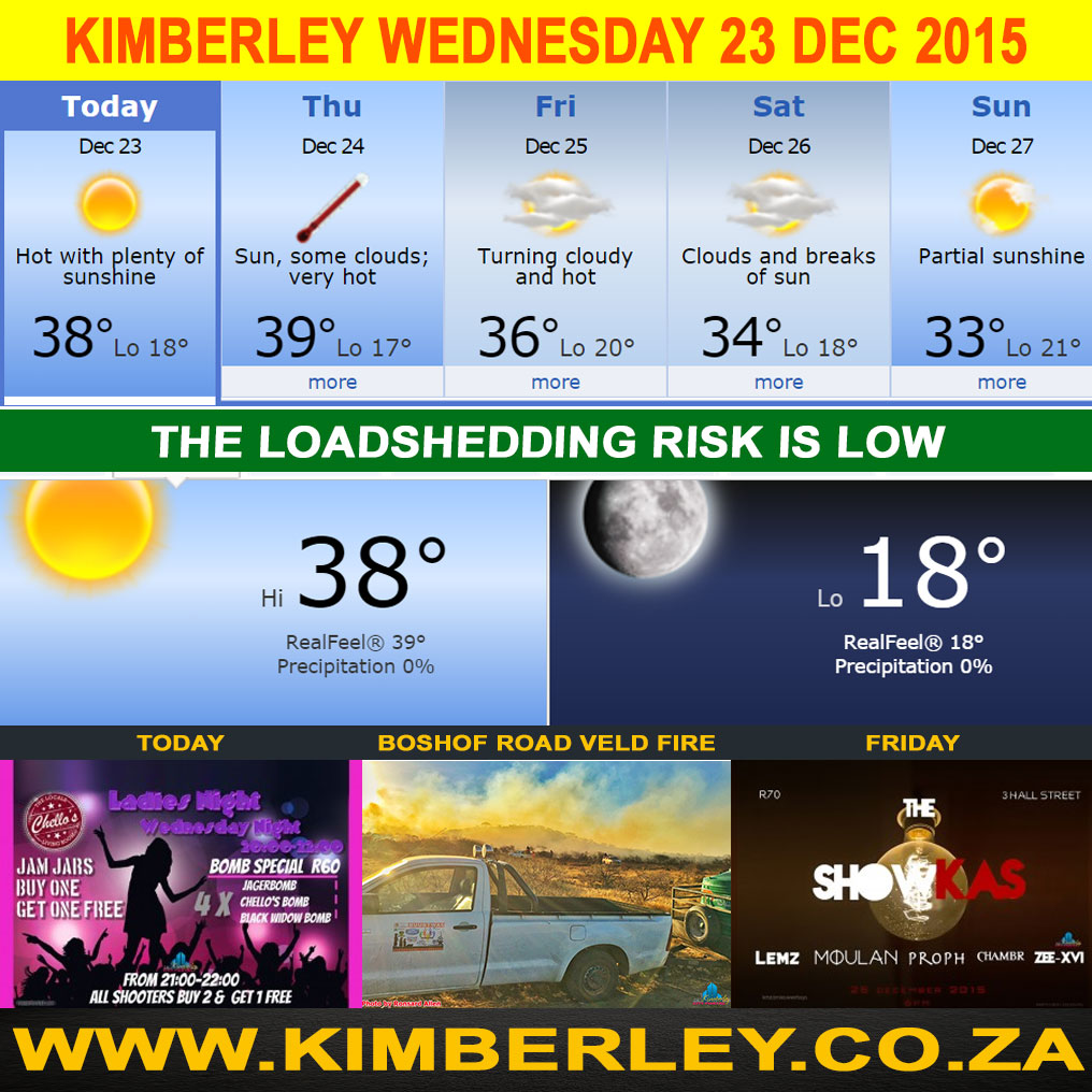oday in Kimberley South Africa - Weather Loadshedding 23/12/2015
