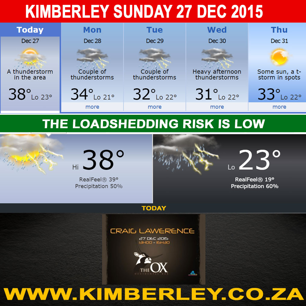 Today in Kimberley South Africa - Weather News Event 27/12/2015