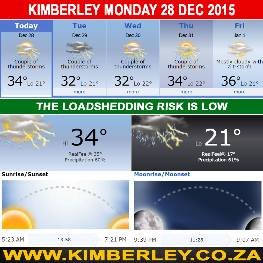 Today in Kimberley South Africa - Weather News Event 28/12/2015