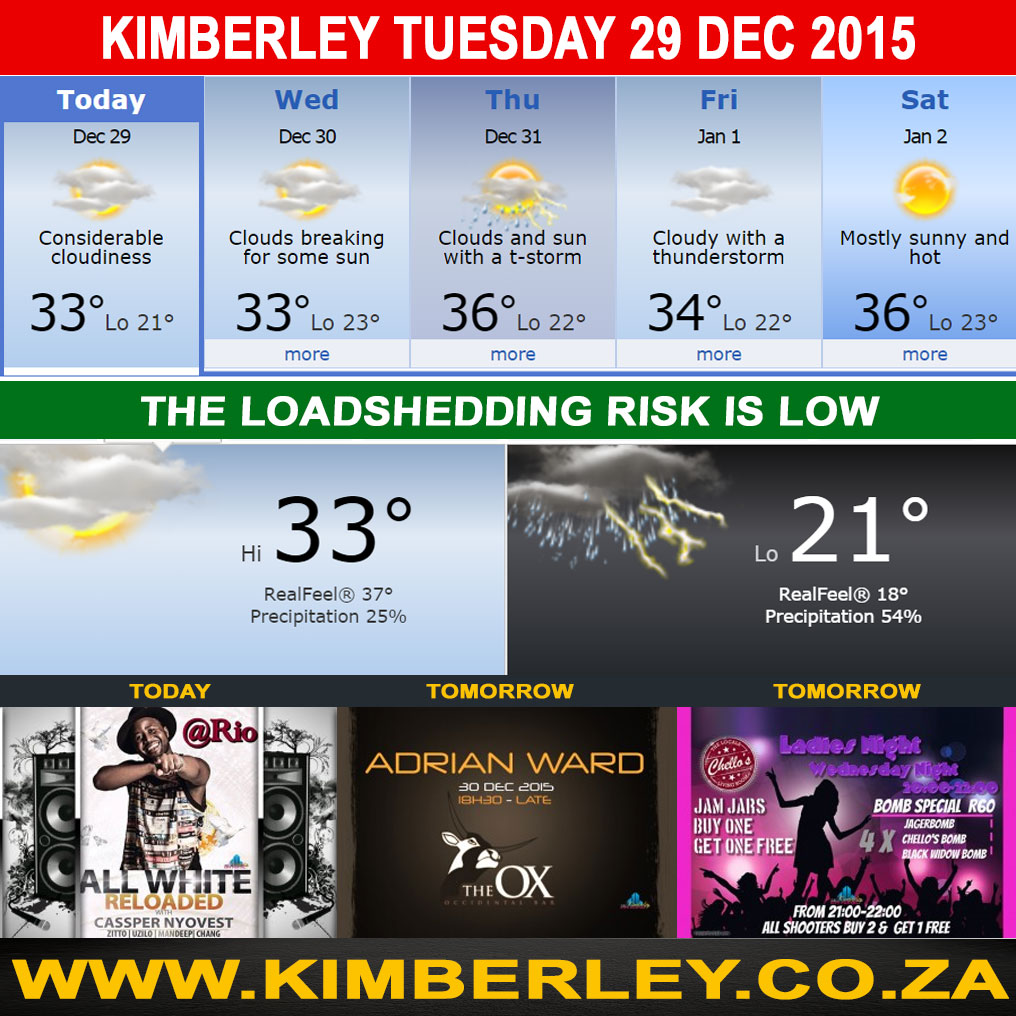 Today in Kimberley South Africa - Weather News Event 29/12/2015