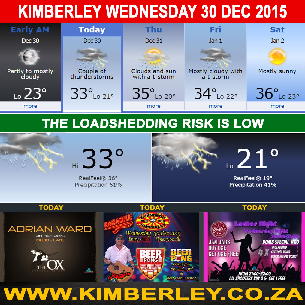 Today in Kimberley South Africa - Weather News Event 30/12/2015
