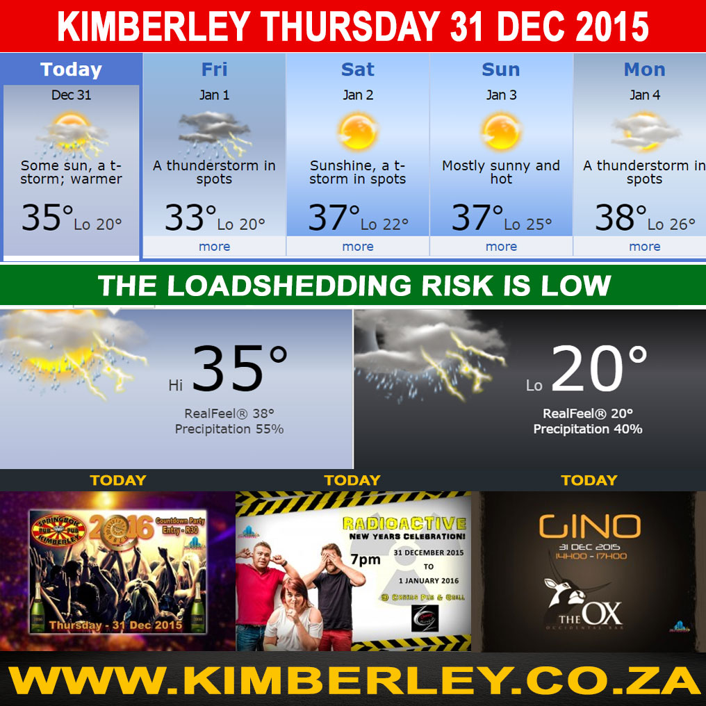Today in Kimberley South Africa - Weather News Event 31/12/2015
