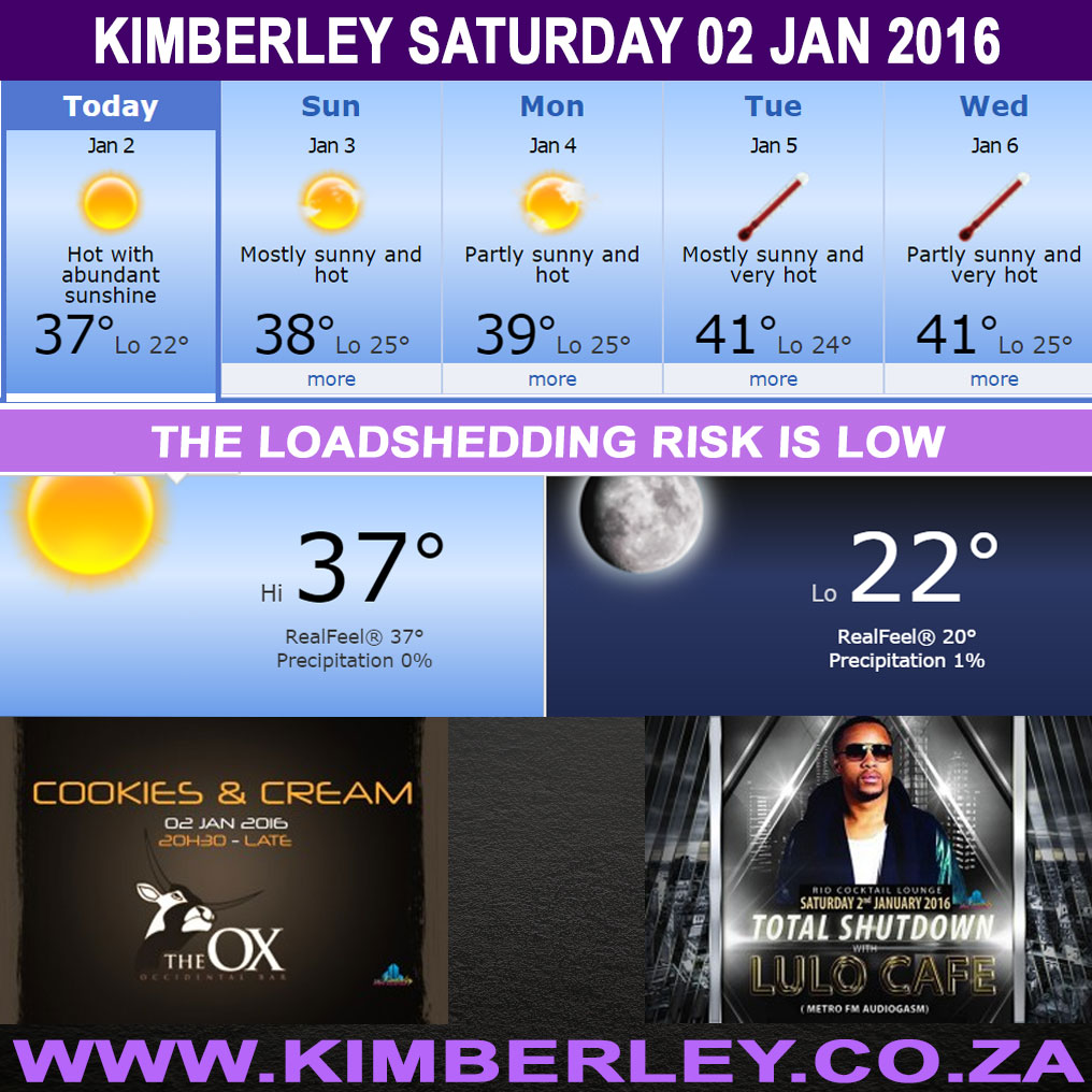 Today in Kimberley South Africa - Weather News Event 02/01/2016