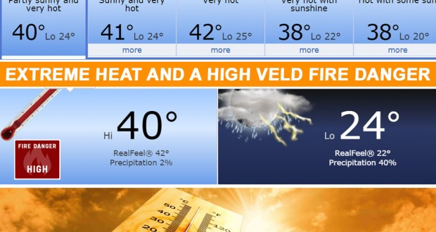 Today in Kimberley South Africa - Weather News Event 04/01/2016