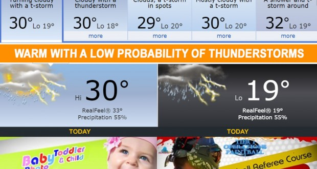 Today in Kimberley South Africa - Weather News Event 16/01/2016