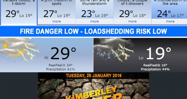 Today in Kimberley South Africa - Weather News Event 20/01/2016