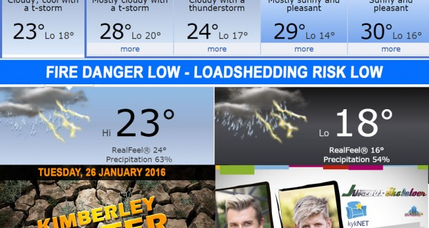 Today in Kimberley South Africa - Weather News Event 22/01/2016