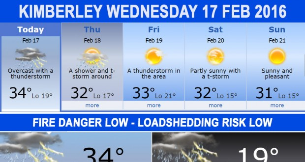 Today in Kimberley South Africa - Weather News Events 2016/02/17
