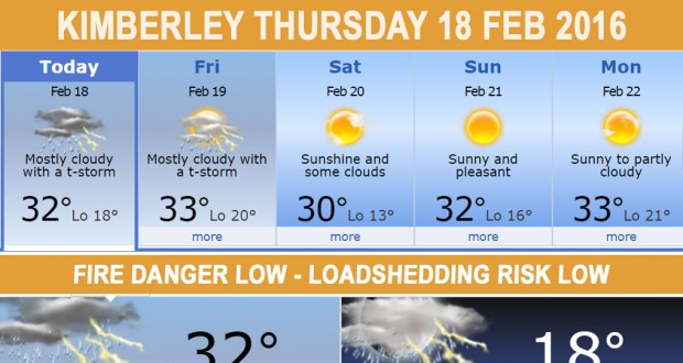 Today in Kimberley South Africa - Weather News Events 2016/02/18