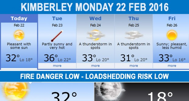 Today in Kimberley South Africa - Weather News Events 2016/02/22