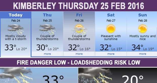 Today in Kimberley South Africa - Weather News Events 2016/02/25