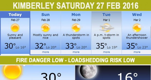 Today in Kimberley South Africa - Weather News Events 2016/02/27