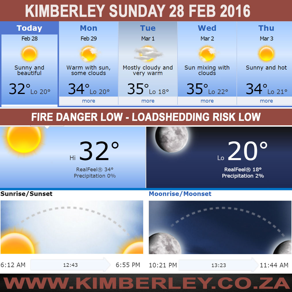 Today in Kimberley South Africa - Weather News Events 2016/02/28