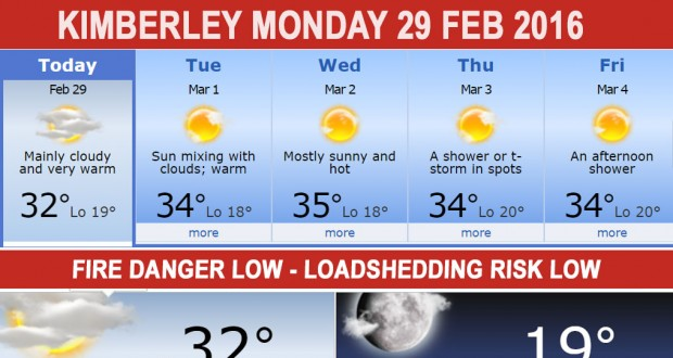 Today in Kimberley South Africa - Weather News Events 2016/02/29