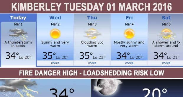 Today in Kimberley South Africa - Weather News Events 2016/03/01