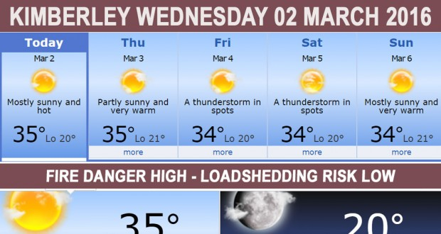 Today in Kimberley South Africa - Weather News Events 2016/03/02