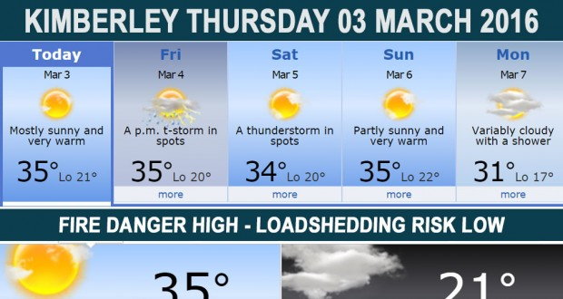 Today in Kimberley South Africa - Weather News Events 2016/03/03