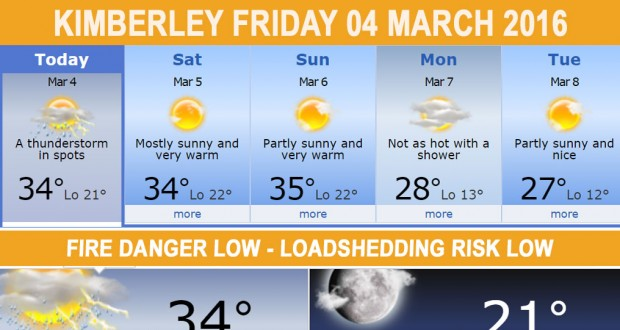 Today in Kimberley South Africa - Weather News Events 2016/03/04