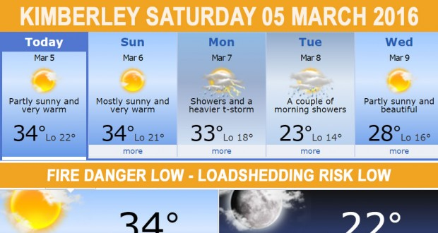 Today in Kimberley South Africa - Weather News Events 2016/03/05