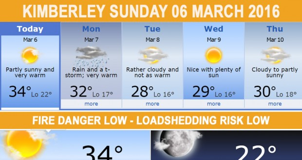 Today in Kimberley South Africa - Weather News Events 2016/03/06