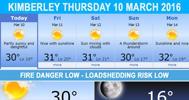 Today in Kimberley South Africa - Weather News Events 2016/03/09