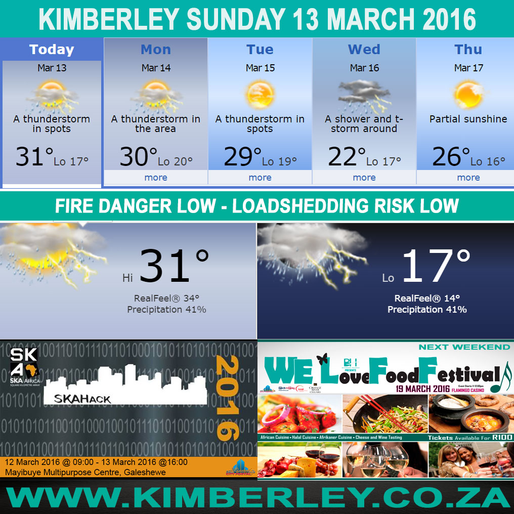 Today in Kimberley South Africa - Weather News Events 2016/03/12
