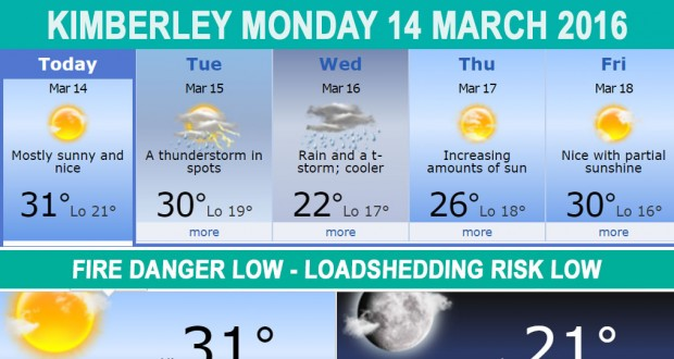 Today in Kimberley South Africa - Weather News Events 2016/03/14