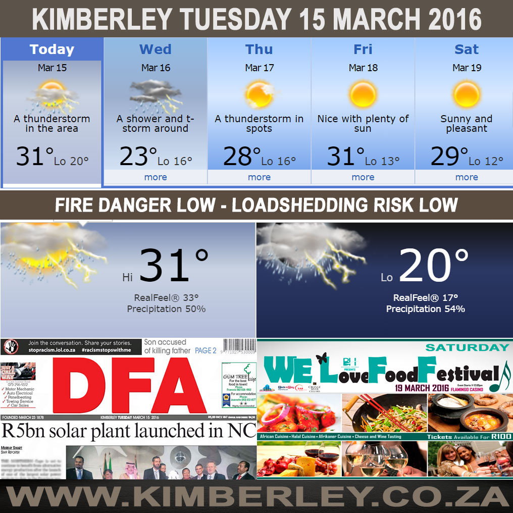 Today in Kimberley South Africa - Weather News Events 2016/03/15
