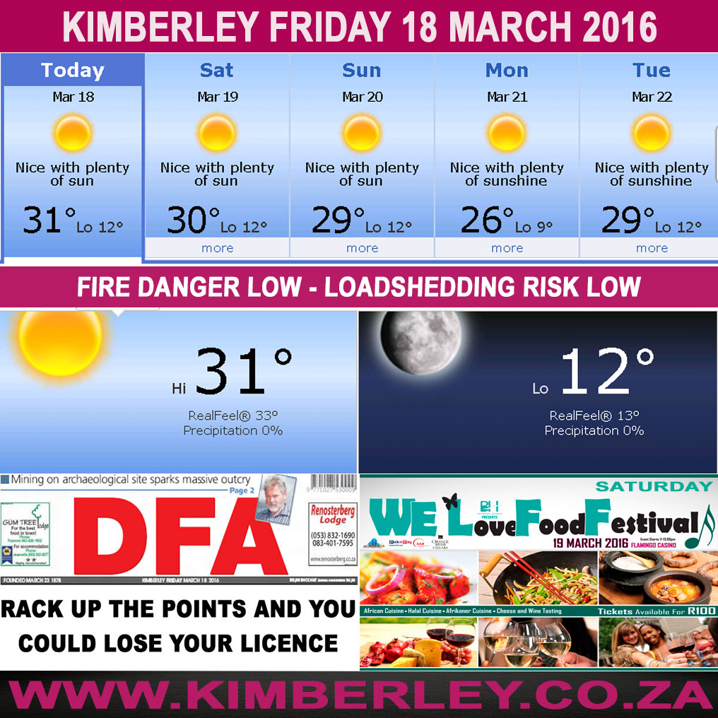 Today in Kimberley South Africa - Weather News Events 2016/03/18