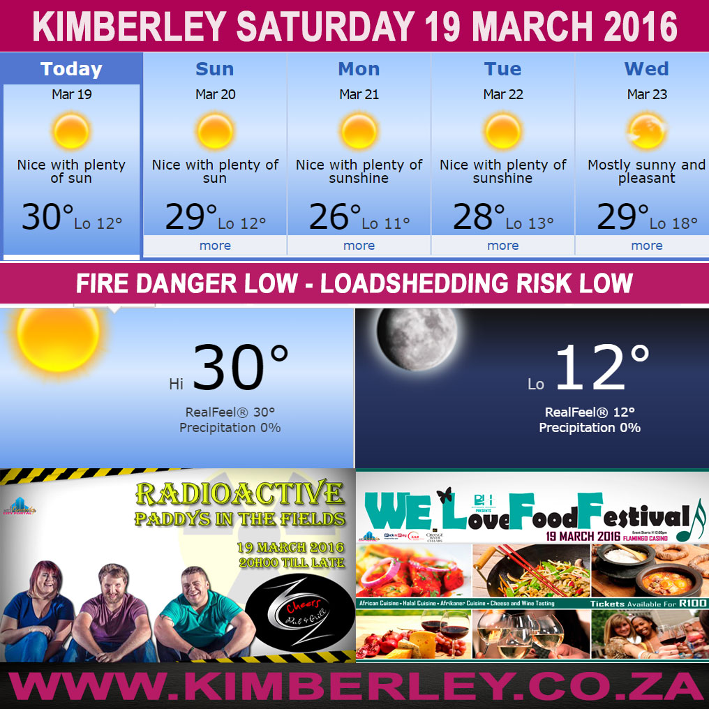 Today in Kimberley South Africa - Weather News Events 2016/03/19