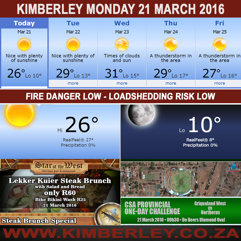 Today in Kimberley South Africa - Weather News Events 2016/03/21