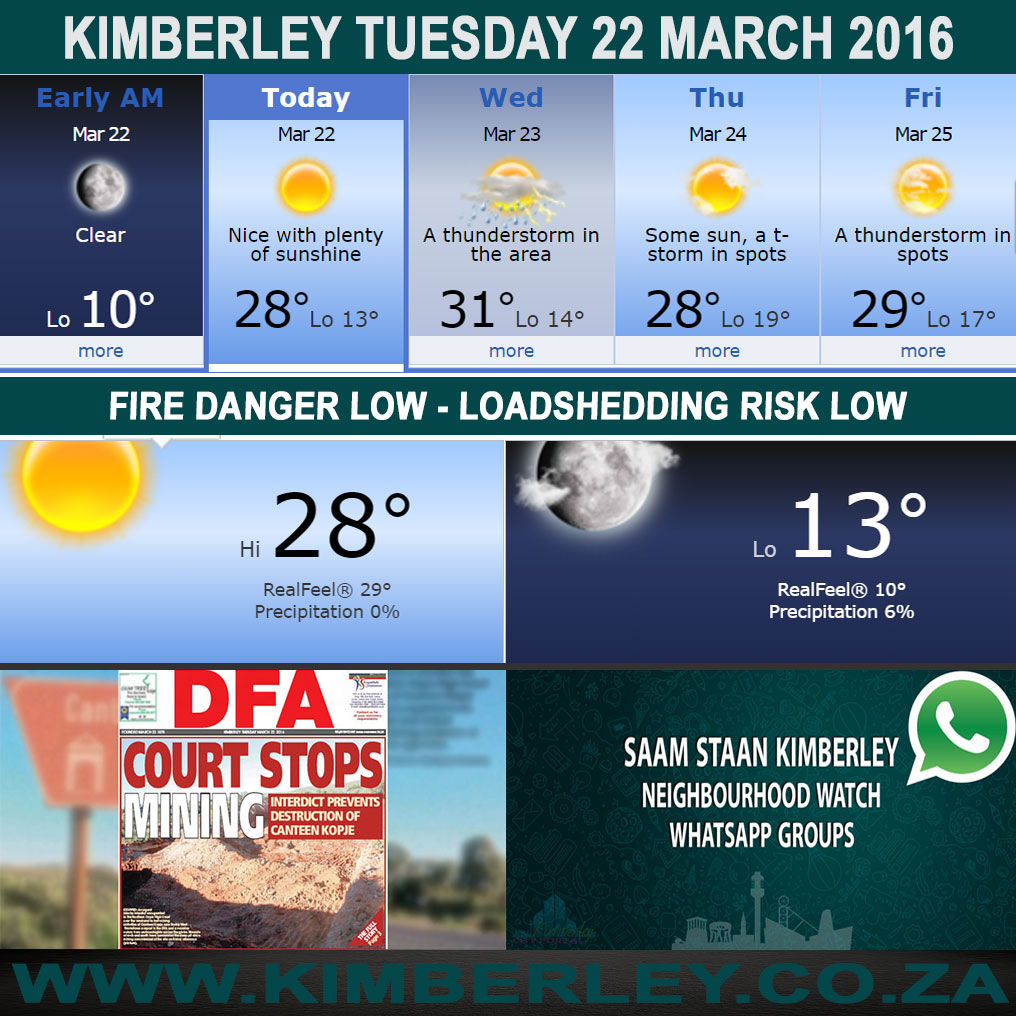 Today in Kimberley South Africa - Weather News Events 2016/03/22