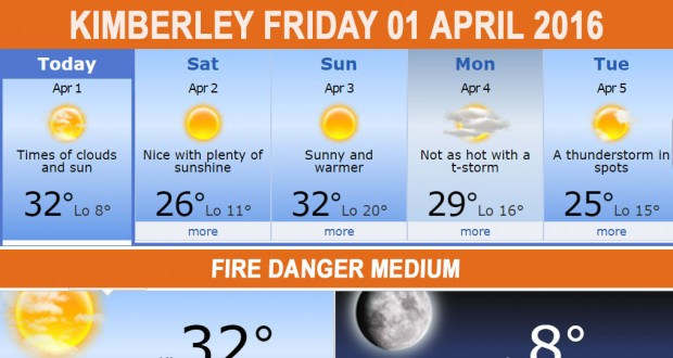 Today in Kimberley South Africa - Weather News Events 2016/04/01