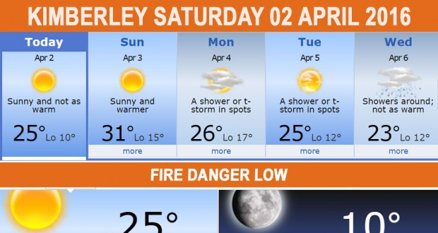 Today in Kimberley South Africa - Weather News Events 2016/04/02