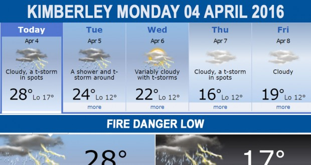 Today in Kimberley South Africa - Weather News Events 2016/04/04