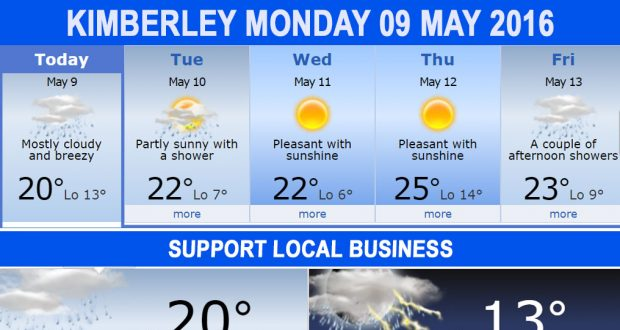 Today in Kimberley South Africa - Weather News Events 2016/05/09