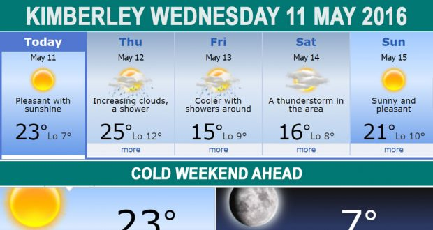 Today in Kimberley South Africa - Weather News Events 2016/05/11