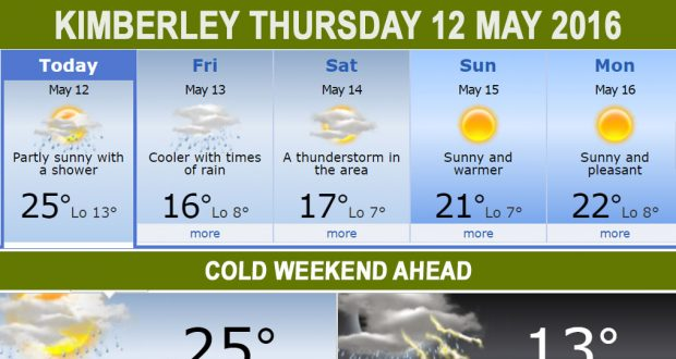 Today in Kimberley South Africa - Weather News Events 2016/05/12