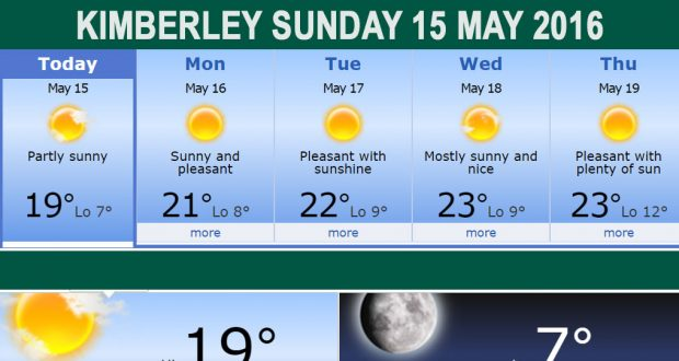 Today in Kimberley South Africa - Weather News Events 2016/05/15