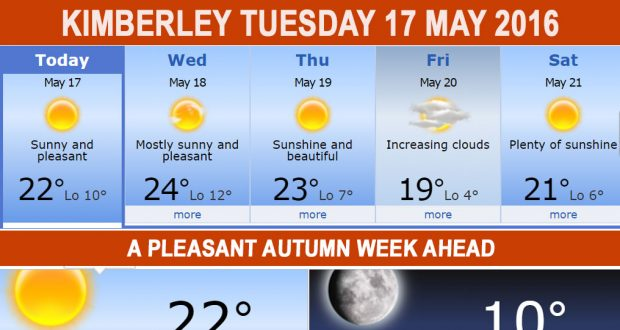 Today in Kimberley South Africa - Weather News Events 2016/05/17