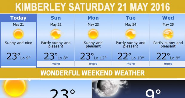 Today in Kimberley South Africa - Weather News Events 2016/05/21