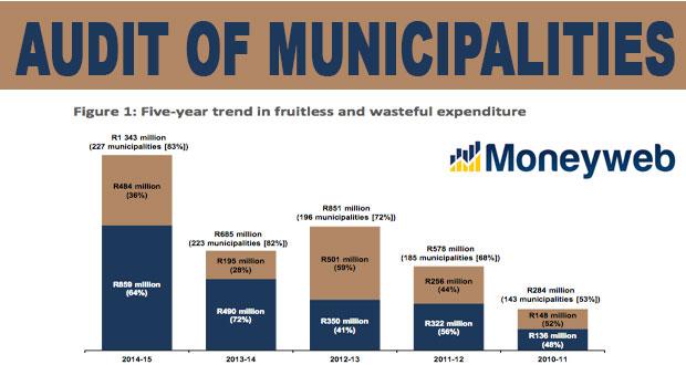Municipalities in financial trouble - Moneyweb