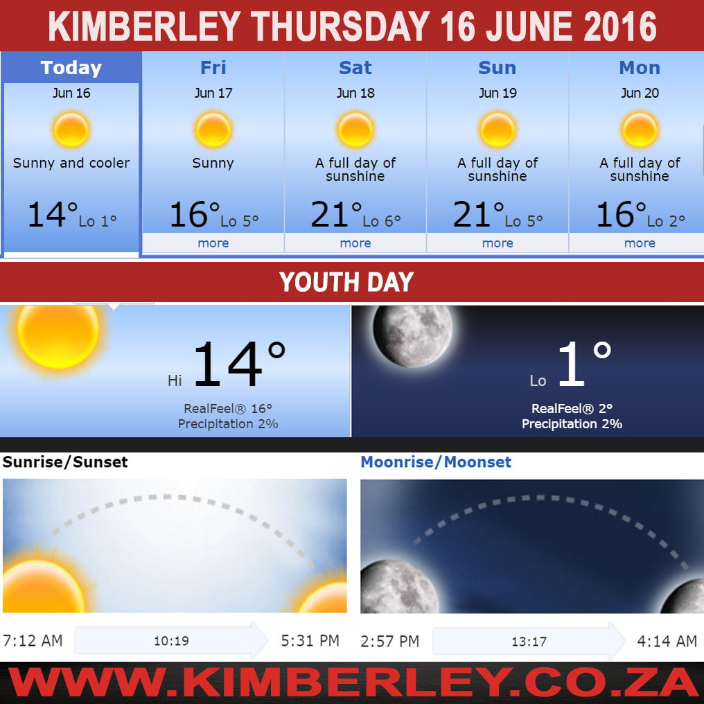 PT-Kimberley_Today-20160616