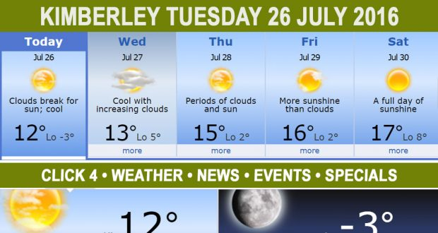 Today in Kimberley South Africa - Weather News Events 2016/07/26