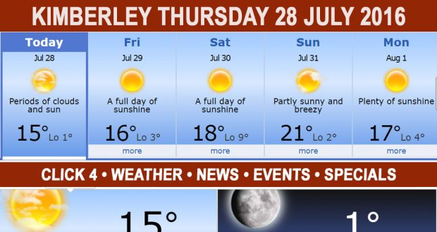 Today in Kimberley South Africa - Weather News Events 2016/07/28