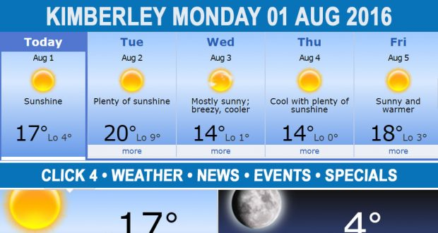 Today in Kimberley South Africa - Weather News Events 2016/08/01